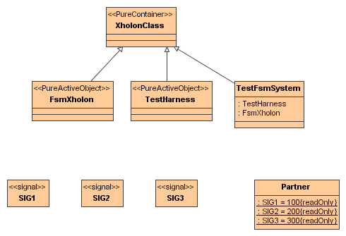 test fsm   sample xholon appmagicdraw class diagram