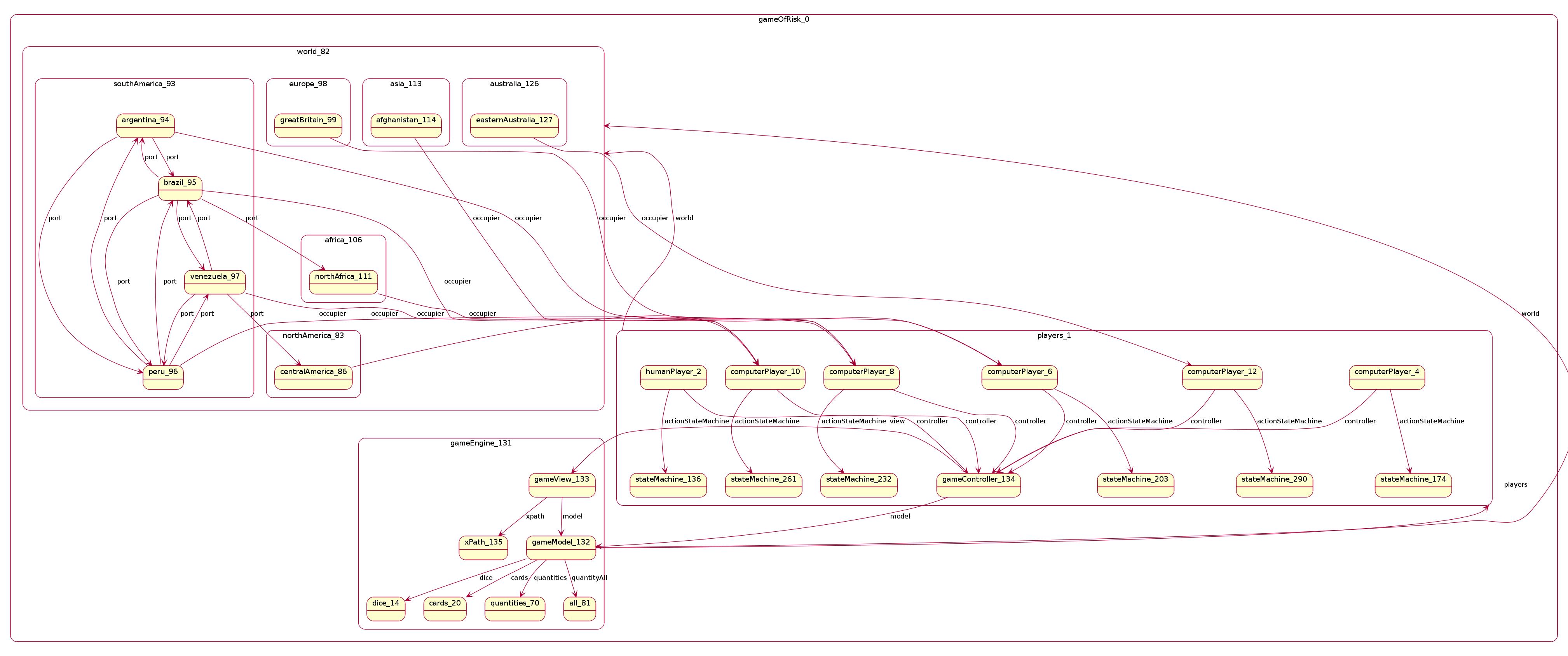 Plantuml composite the complete plantuml code for the robot0 diagram is ccuart Choice Image